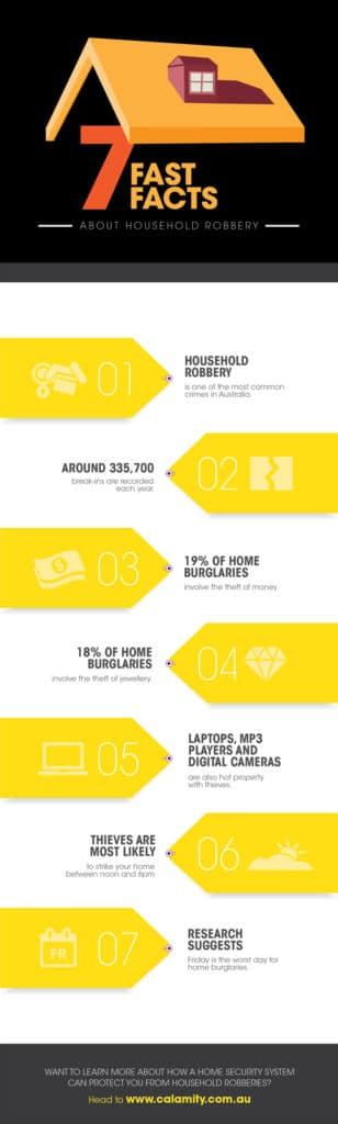infographic on the 7 fast facts about household robbery